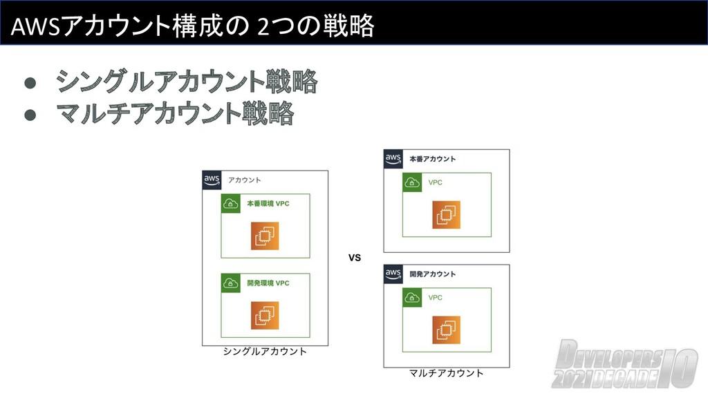 AWSアカウント構成の 2つの戦略 ● シングルアカウント戦略 ● マルチアカウント戦略