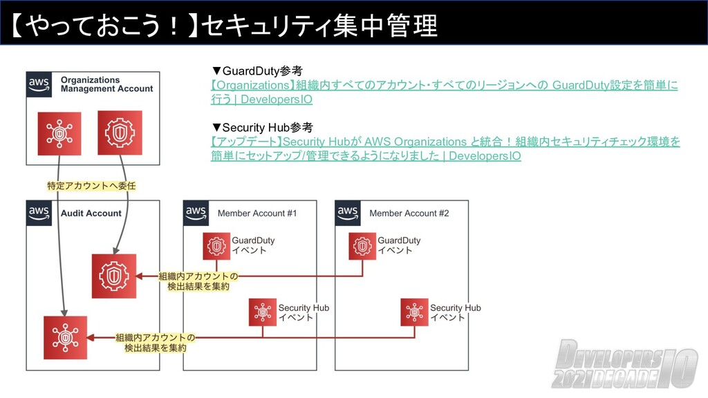 【やっておこう!】セキュリティ集中管理 ▼GuardDuty参考 【Organizations...