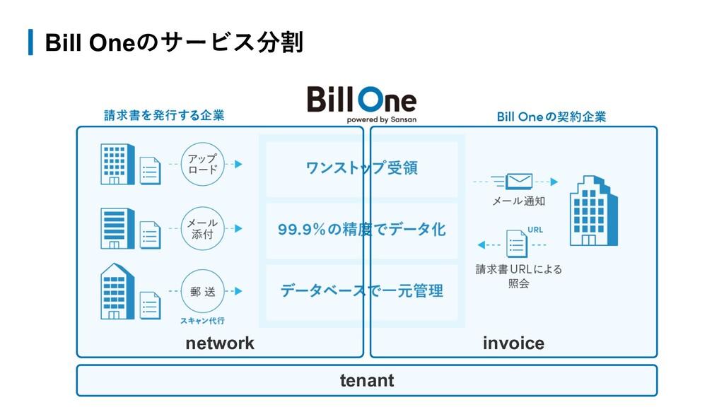 Bill Oneのサービス分割 network invoice tenant
