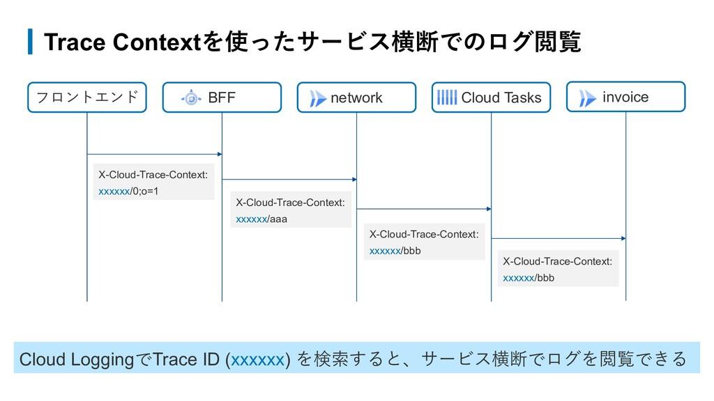 Trace Contextを使ったサービス横断でのログ閲覧 Cloud LoggingでTra...