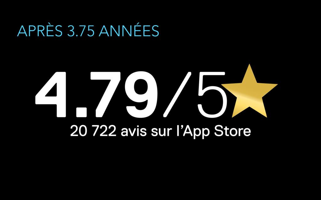 APRÈS 3.75 ANNÉES 20 722 avis sur l'App Store 4...