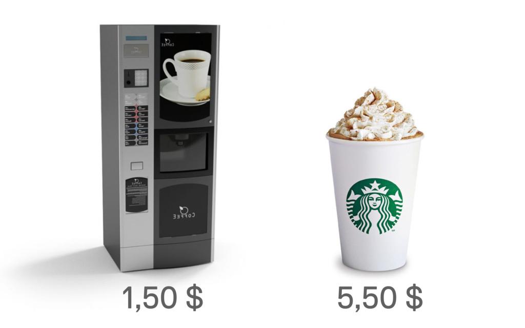 1,50 $ 5,50 $