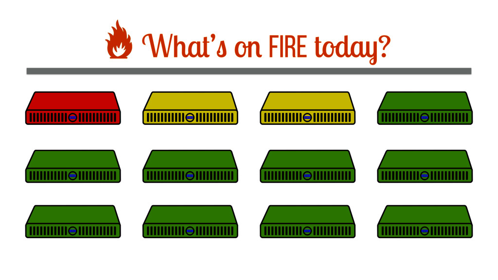 What's on fire today?