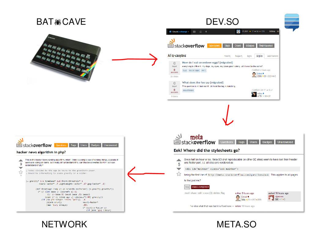 BATCAVE DEV.SO META.SO NETWORK