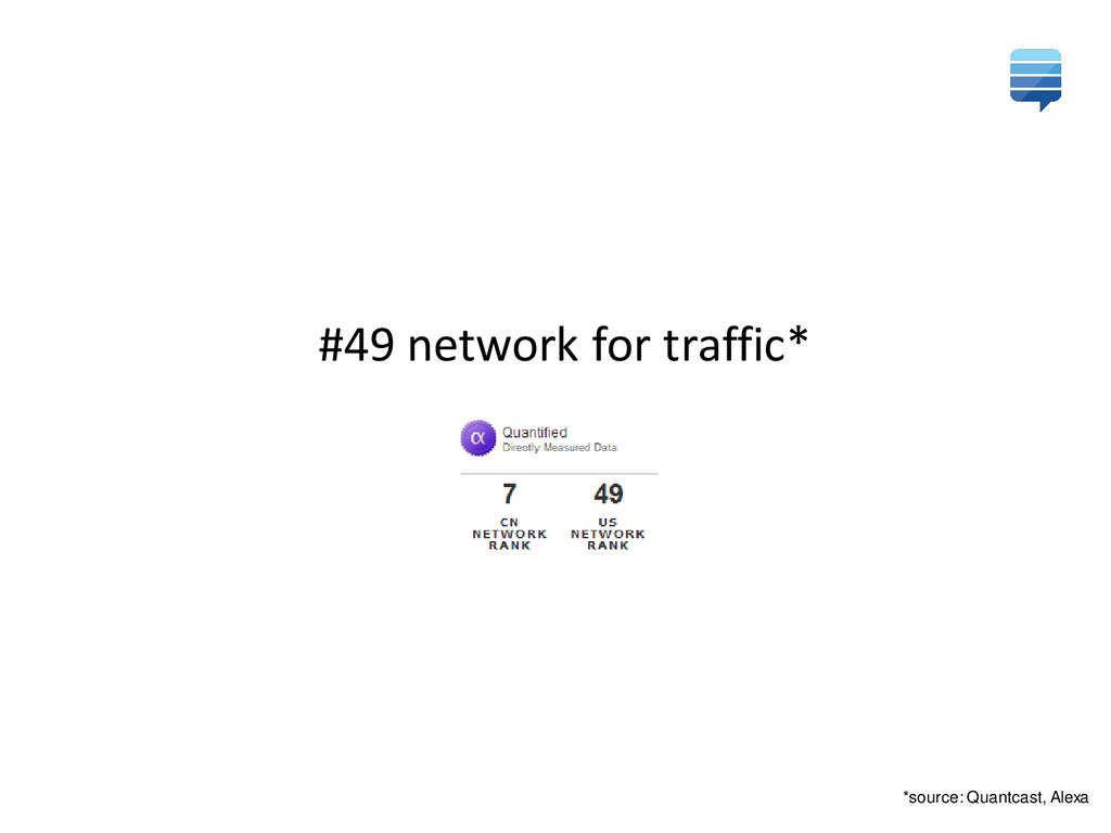 #49 network for traffic* *source: Quantcast, Al...