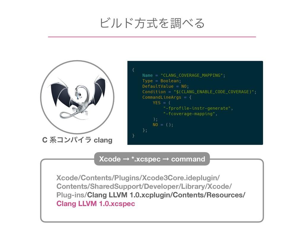 ϏϧυํࣜΛௐΔ C ܥίϯύΠϥ clang Xcode/Contents/Plugins...