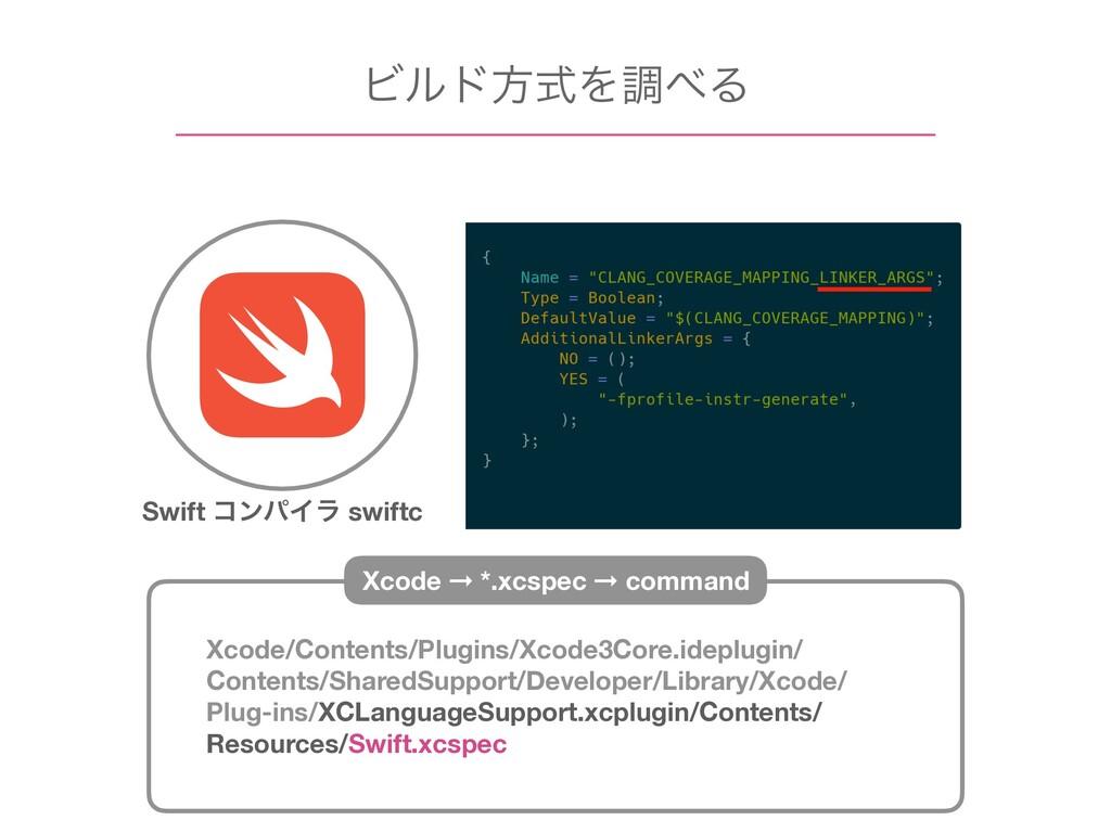 ϏϧυํࣜΛௐΔ Xcode/Contents/Plugins/Xcode3Core.ide...