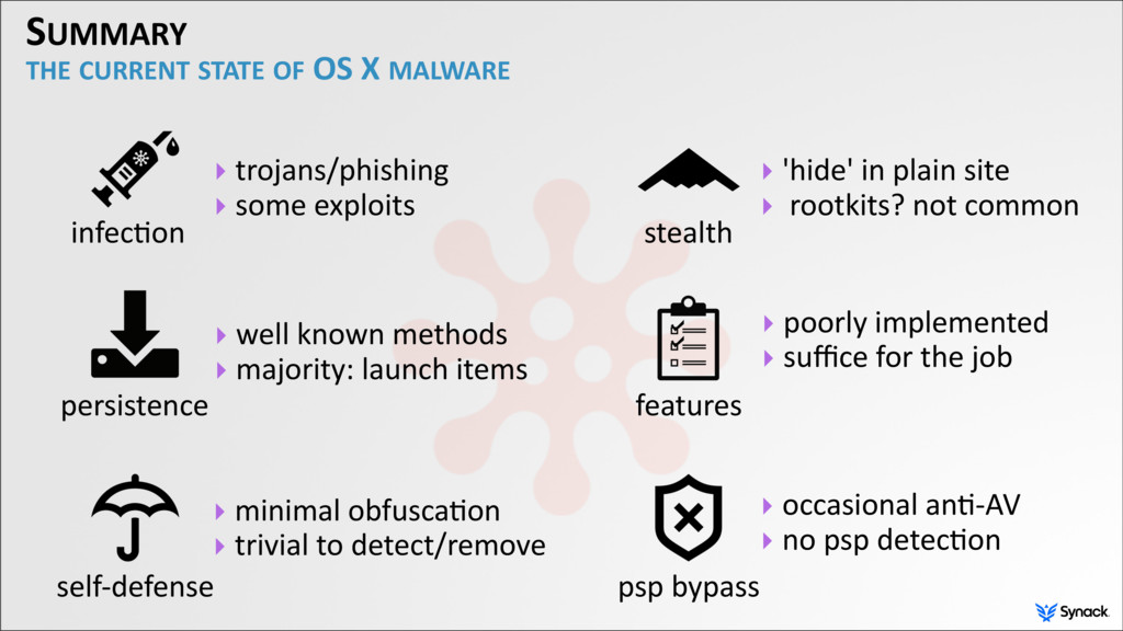 SUMMARY THE CURRENT STATE OF OS X MALWARE persi...