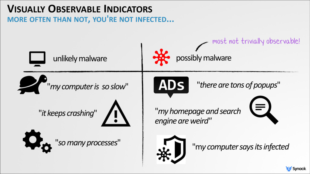 VISUALLY OBSERVABLE INDICATORS MORE OFTEN THAN ...