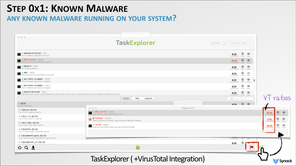 STEP 0X1: KNOWN MALWARE ANY KNOWN MALWARE RUNNI...