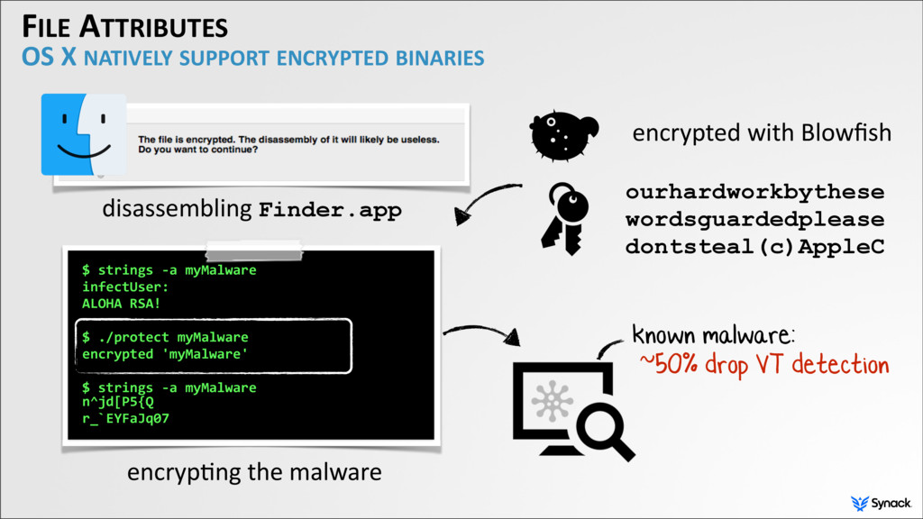 FILE ATTRIBUTES OS X NATIVELY SUPPORT ENCRYPTED...