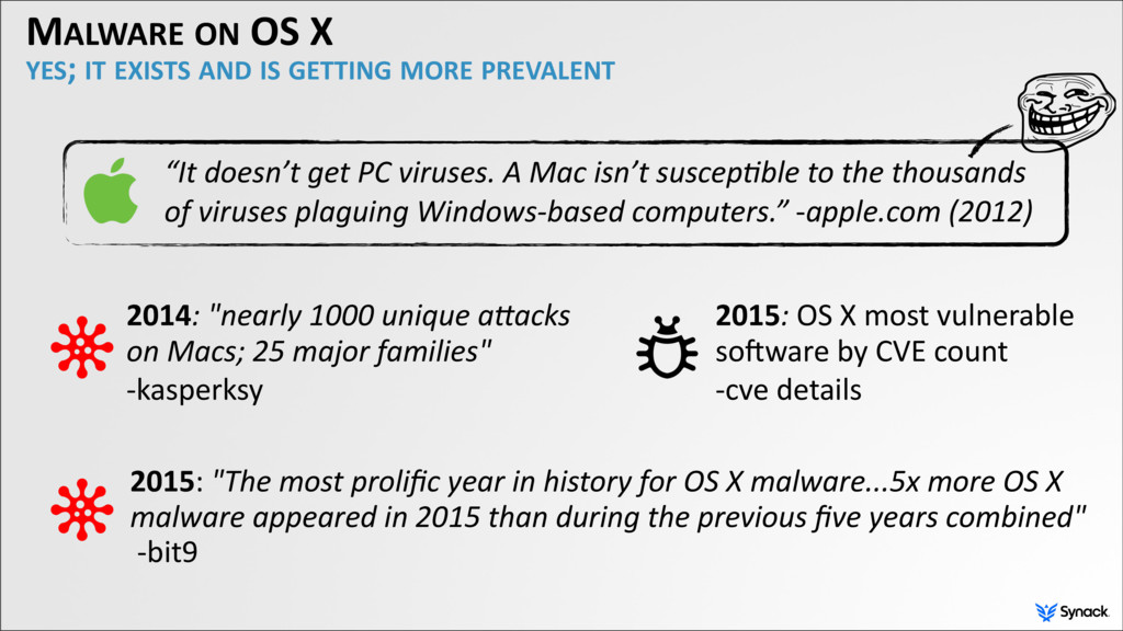 MALWARE ON OS X YES; IT EXISTS AND IS GETTING M...