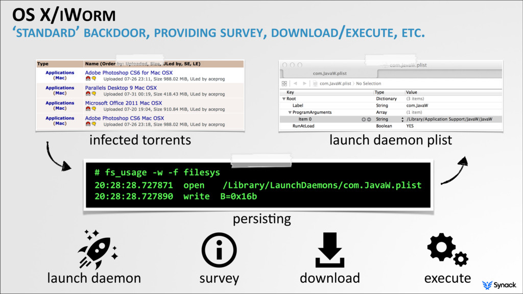 OS X/IWORM 'STANDARD' BACKDOOR, PROVIDING SURVE...