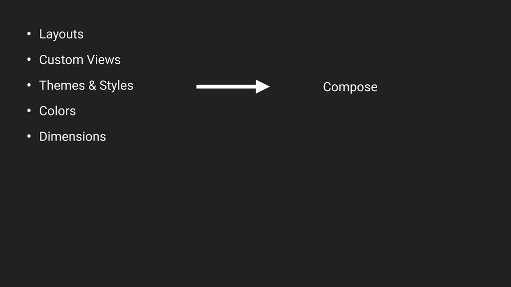 • Layouts • Custom Views • Themes & Styles • Co...