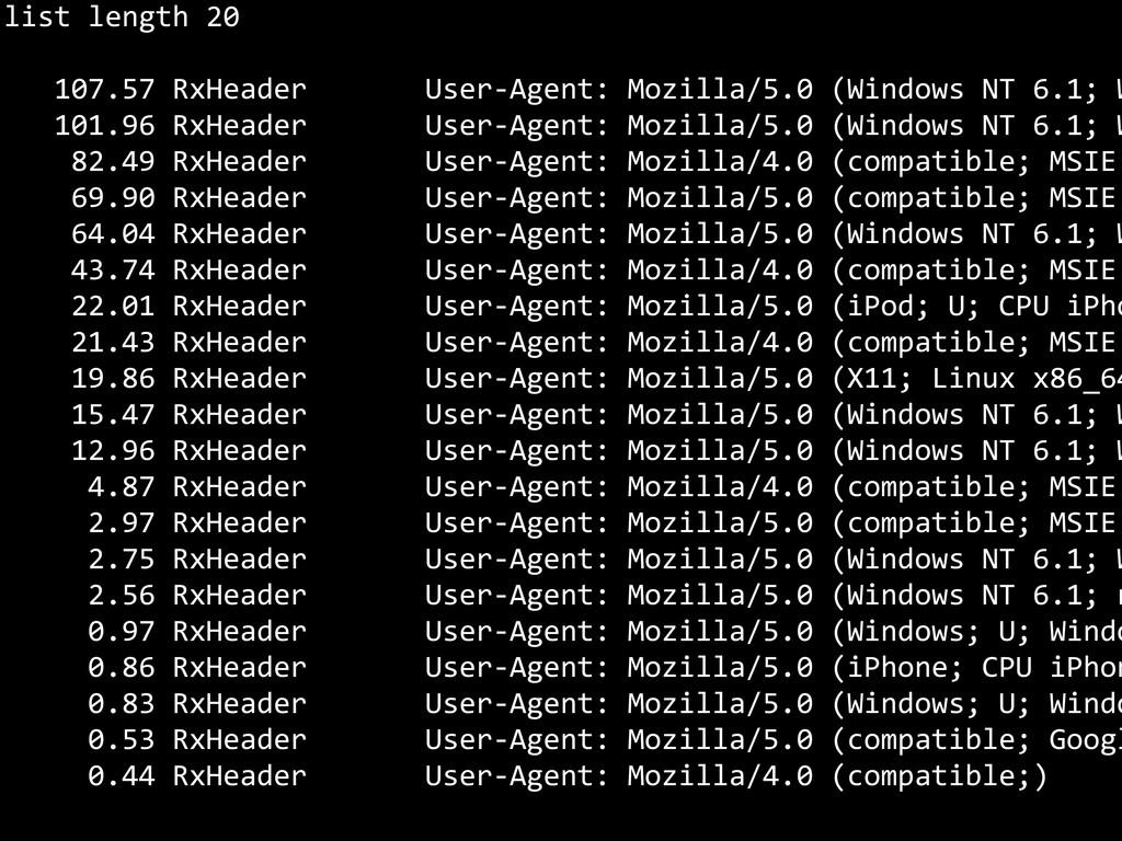 list%length%20 %%%107.57%RxHeader%%%%%%%User3Ag...