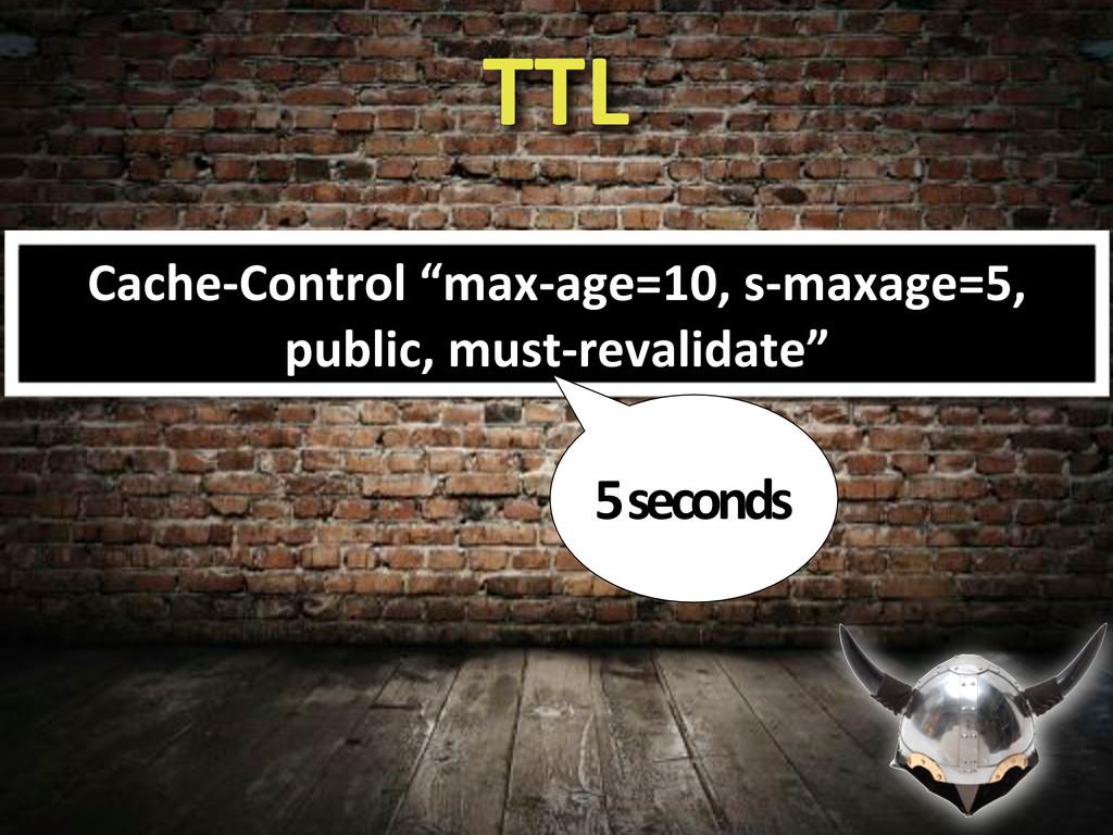 """TTL CacheBControl#""""maxBage=10,#sBmaxage=5,# pub..."""