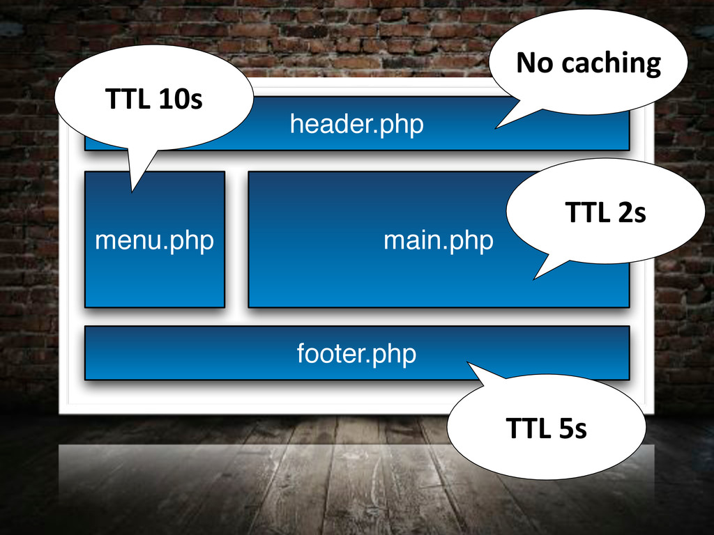 header.php menu.php main.php footer.php TTL'5s ...