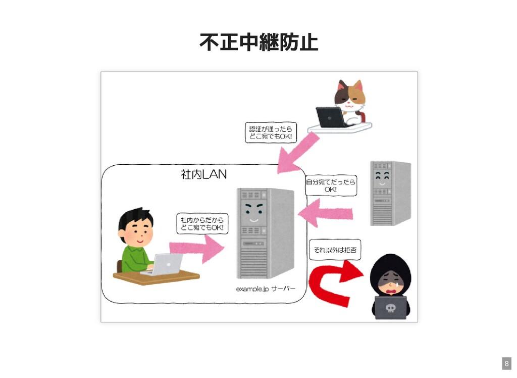 不正中継防止 不正中継防止 8
