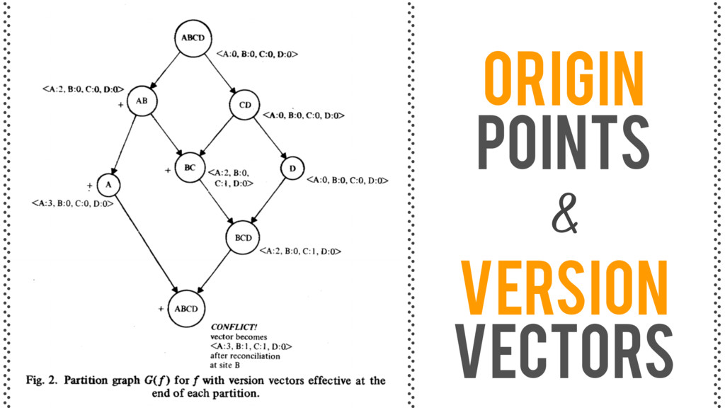 Origin Points & Version Vectors