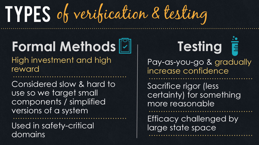 Types of verification & testing Formal Methods ...