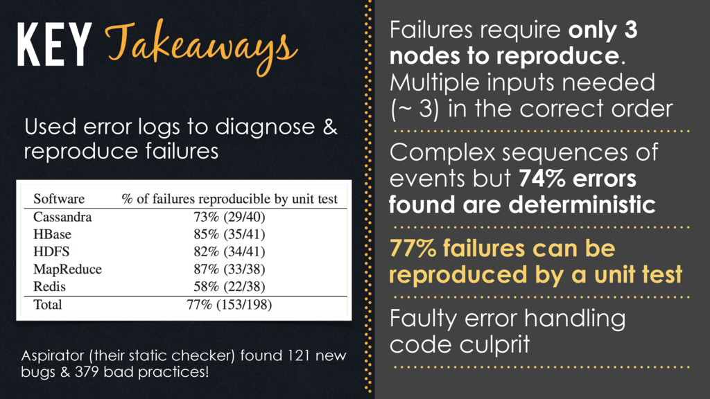 Key Takeaways Failures require only 3 nodes to ...