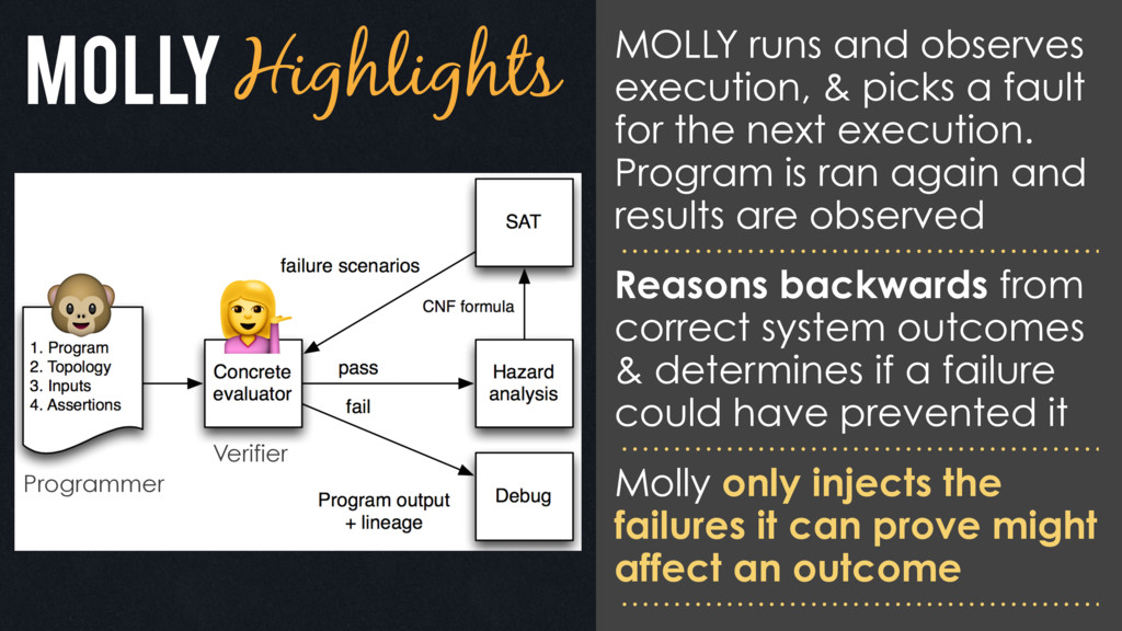 Molly Highlights MOLLY runs and observes execut...