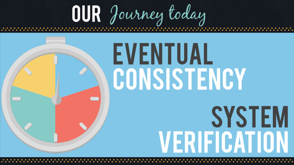 our Journey today Eventual 