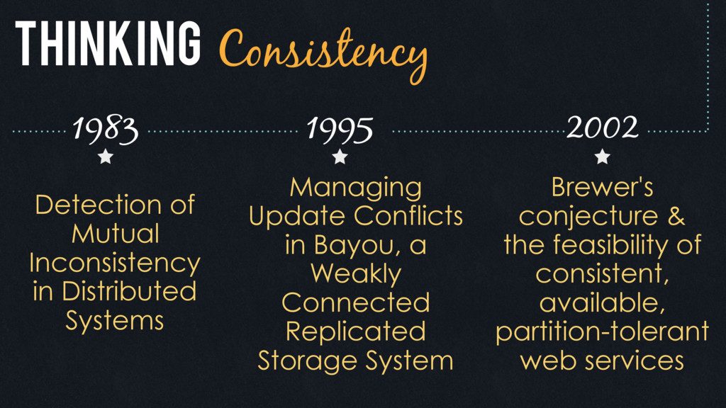 1983 1995 Thinking Consistency Detection of Mut...