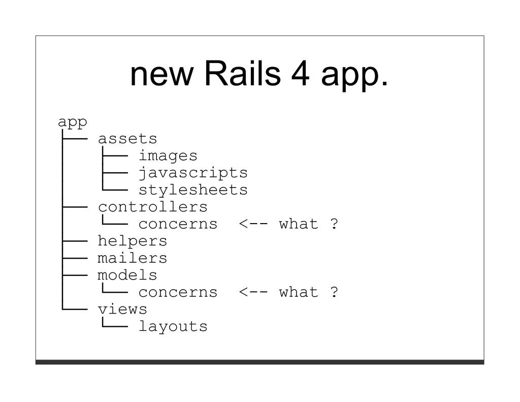 new Rails 4 app. app ├── assets │ ├── images │ ...
