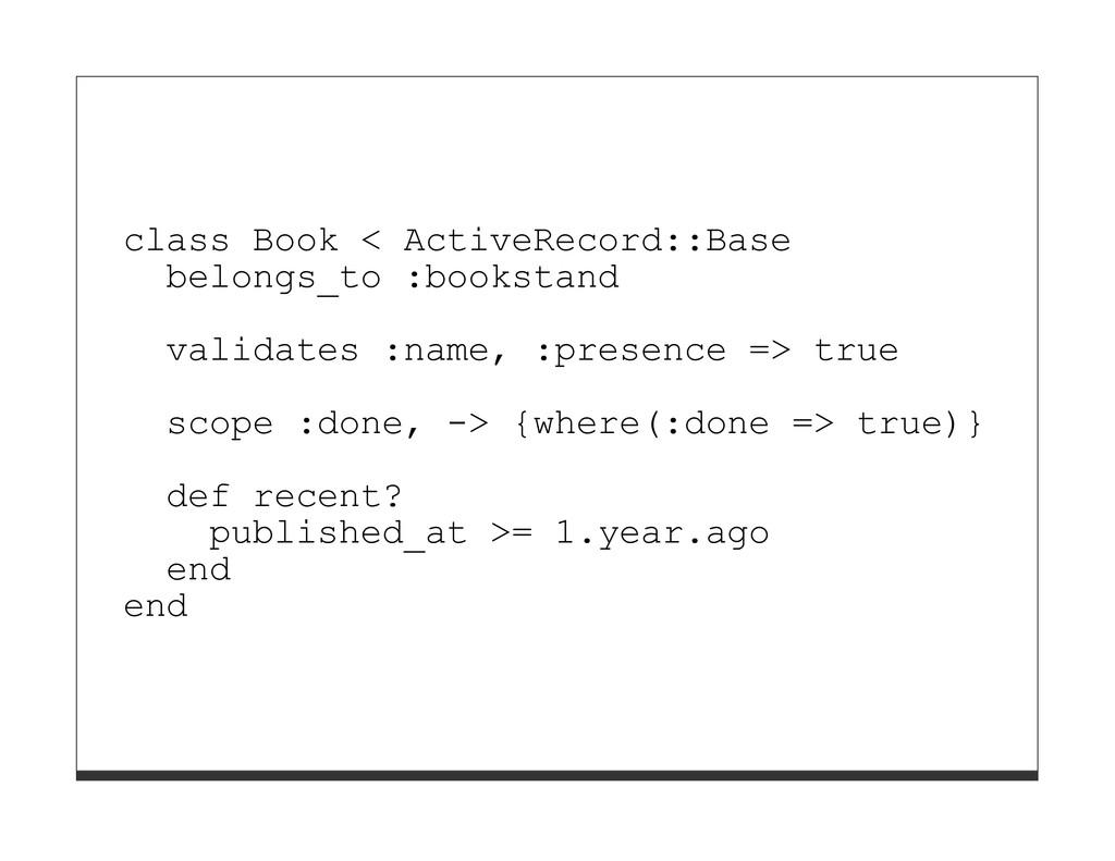 class Book < ActiveRecord::Base belongs_to :boo...