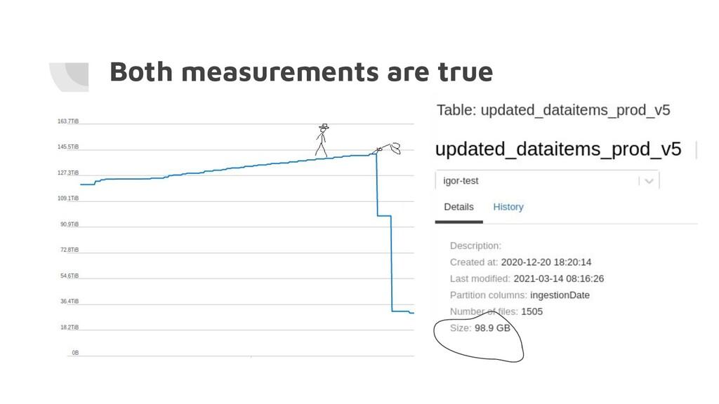 Both measurements are true