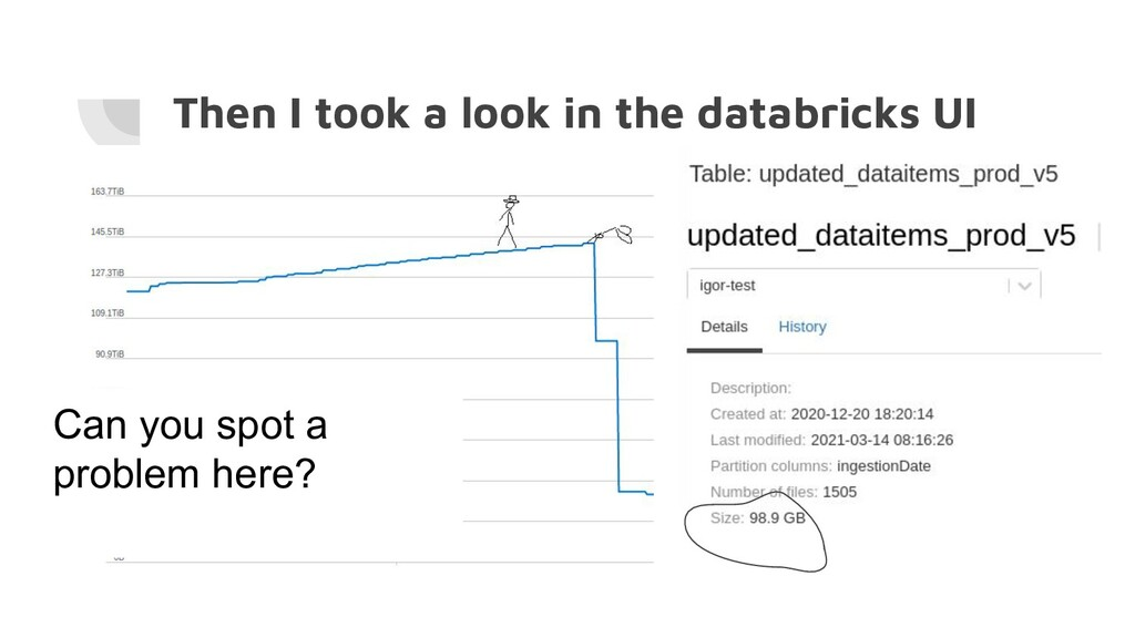 Then I took a look in the databricks UI Can you...