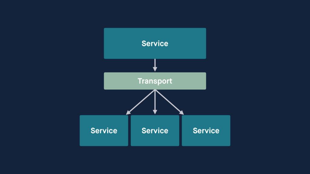 Service Service Transport Service Service