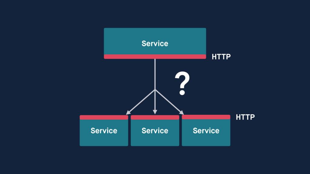 Service Service Service Service HTTP HTTP ?