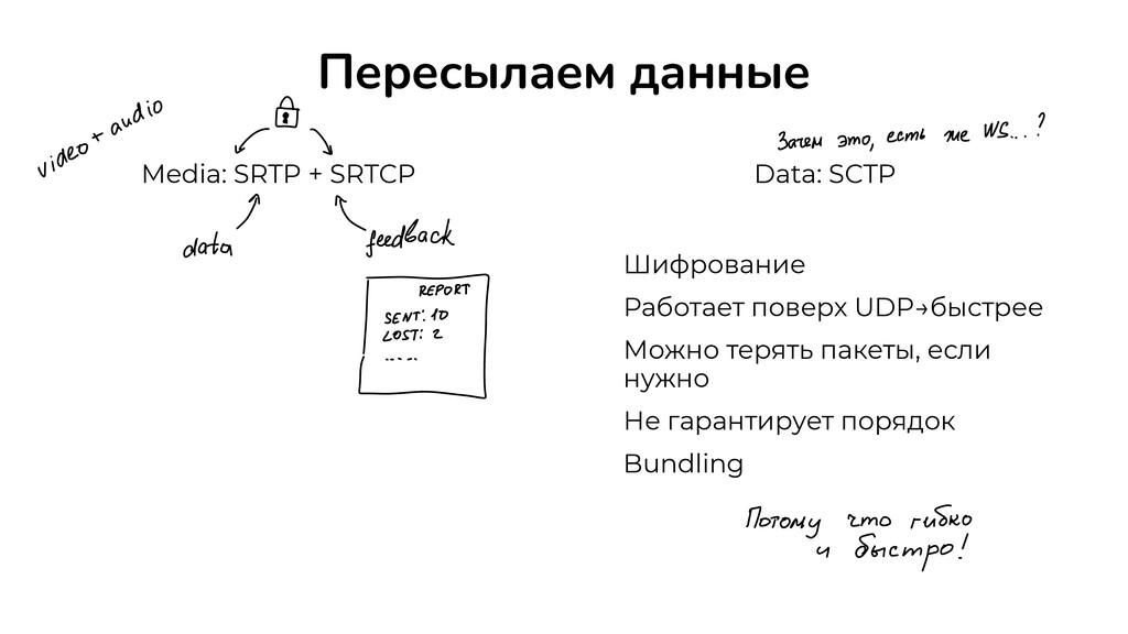 Пересылаем данные Media: SRTP + SRTCP Data: SCT...