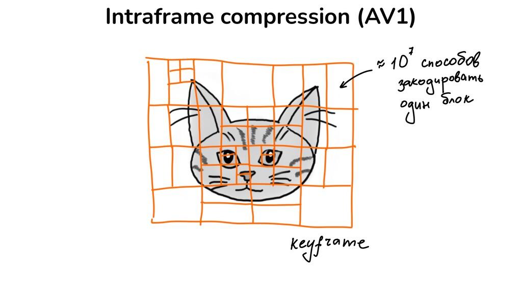 Intraframe compression (AV1)