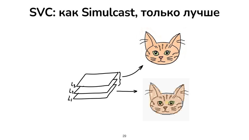 29 SVC: как Simulcast, только лучше