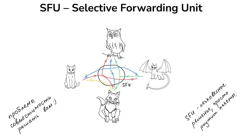 SFU – Selective Forwarding Unit