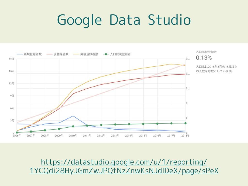 https://datastudio.google.com/u/1/reporting/ 1Y...