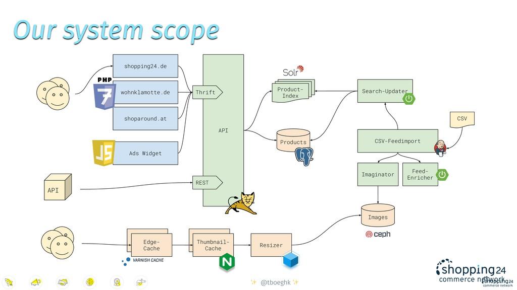 ✨ @tboeghk ✨ Our system scope Edge- Cache shopp...