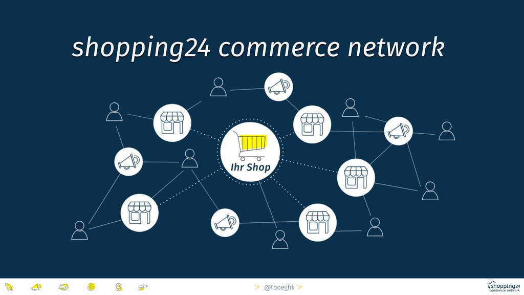 ✨ @tboeghk ✨ shopping24 commerce network