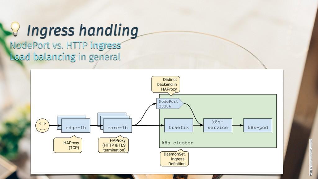 ✨ @tboeghk ✨  Ingress handling NodePort vs. HTT...
