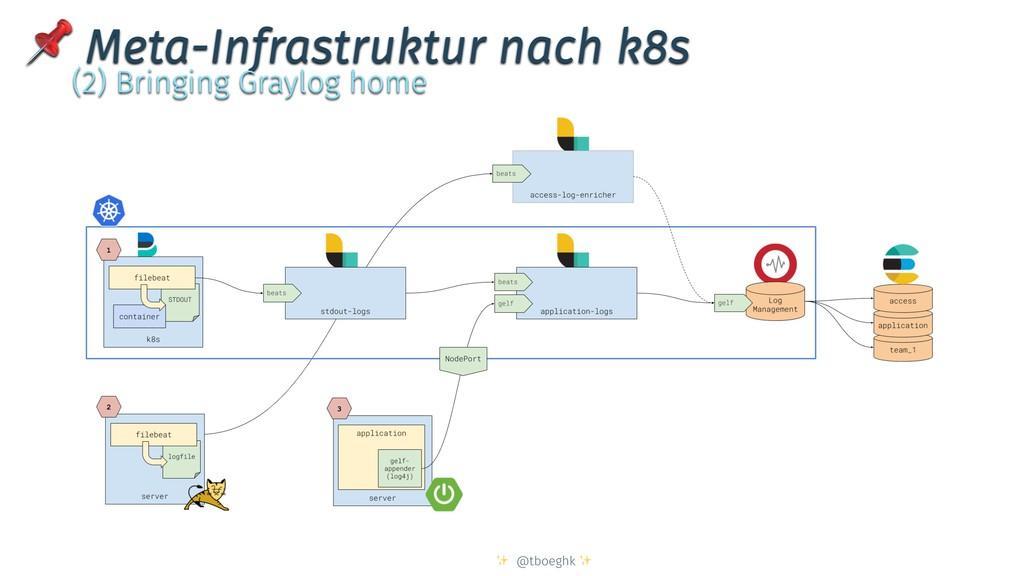 ✨ @tboeghk ✨  Meta-Infrastruktur nach k8s (2) B...