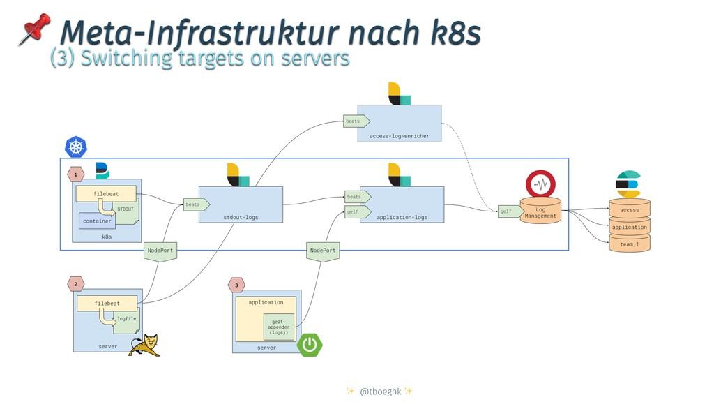 ✨ @tboeghk ✨  Meta-Infrastruktur nach k8s (3) S...