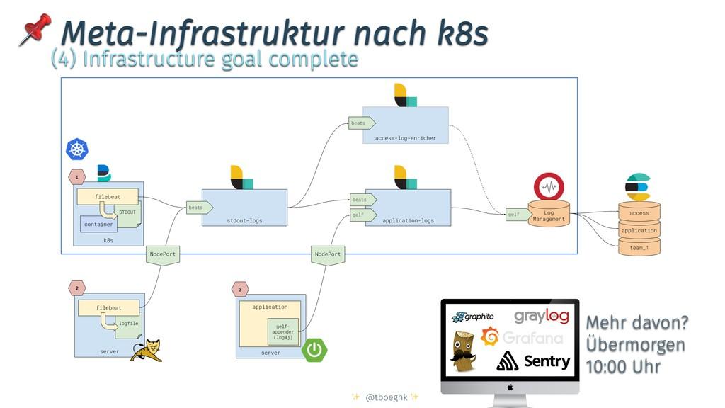 ✨ @tboeghk ✨  Meta-Infrastruktur nach k8s (4) I...