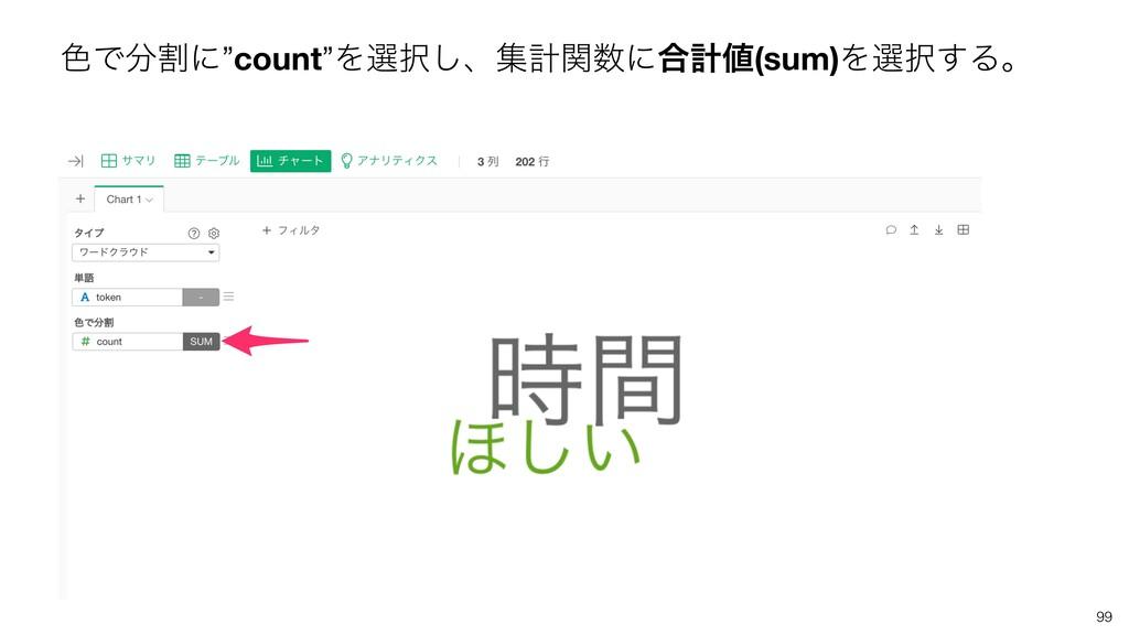 """99 ৭Ͱׂʹ""""count""""Λબ͠ɺूܭؔʹ߹ܭ(sum)Λબ͢Δɻ"""