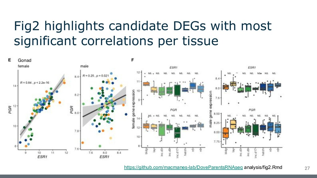 Fig2 highlights candidate DEGs with most signif...