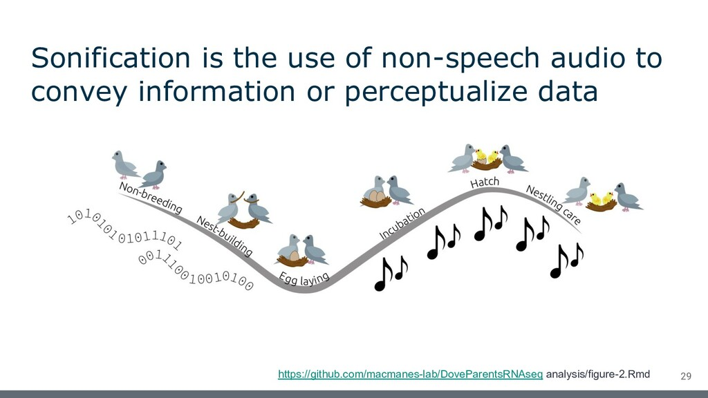 Sonification is the use of non-speech audio to ...