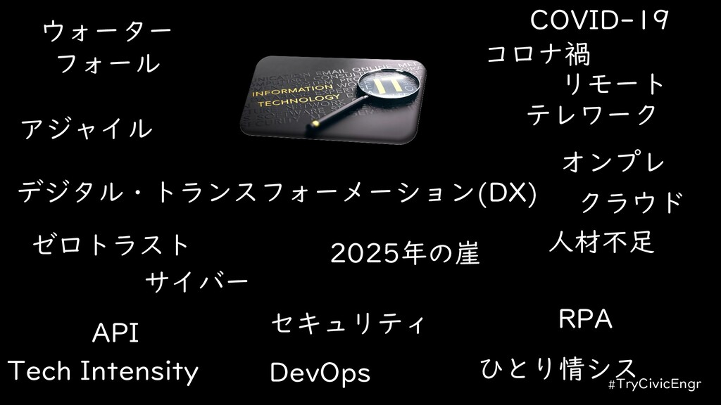 #TryCivicEngr デジタル・トランスフォーメーション(DX) 2025年の崖 人材不...