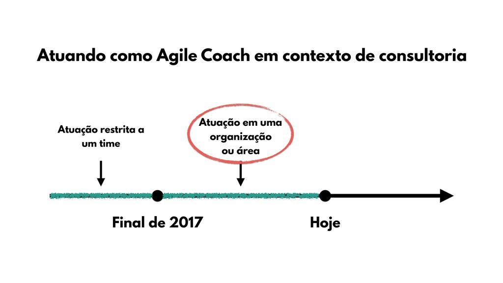 Final de 2017 Hoje Atuação restrita a um time A...